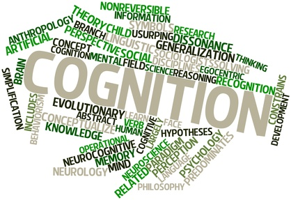 Word cloud for Cognition