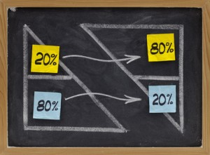 Pareto eighty twenty principle
