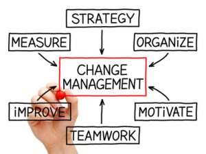 change management picture